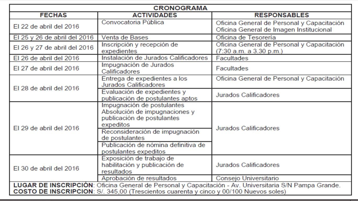 Convocatoria a concurso p blico de m ritos for Convocatoria concurso docente 2016