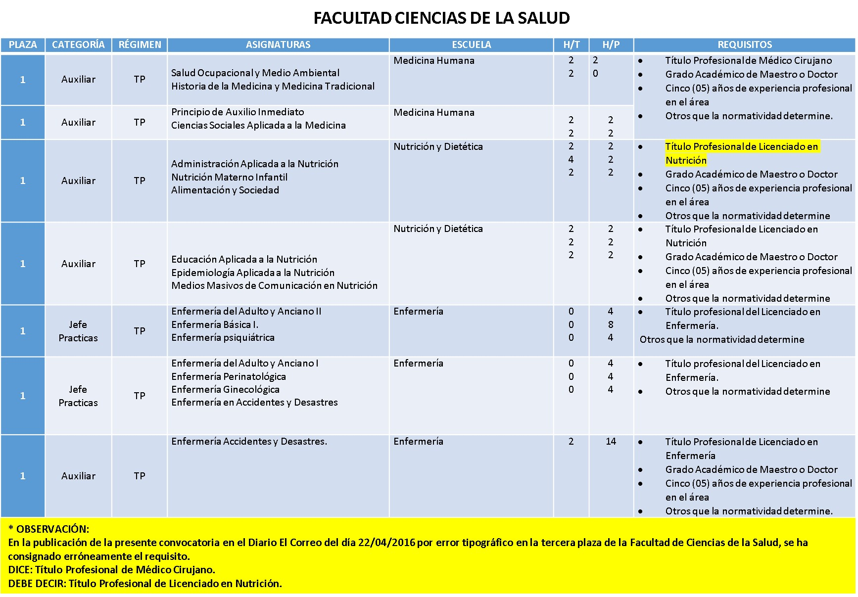 Convocatoria a concurso p blico de m ritos for Convocatoria para concurso docente 2016